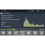 Штатна магнітола для Skoda від AudioSources: T90-1680A